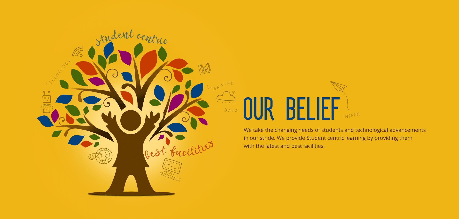 KGI Belief